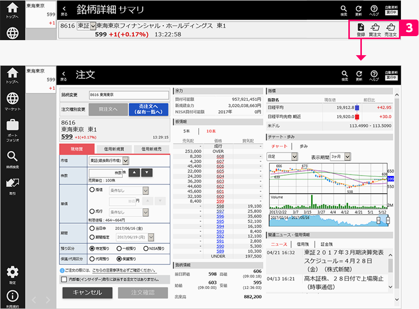 平均 リアルタイム 日経 更新 株価 自動